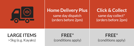 Home Delivery Table