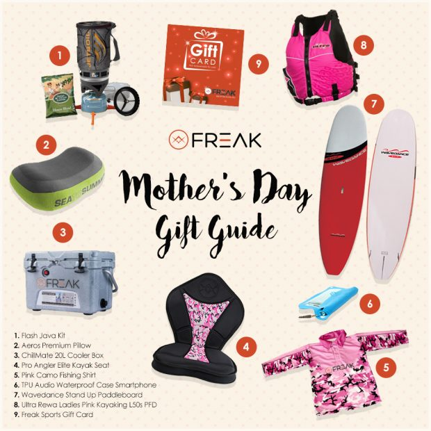 Moters Day Gift Guide