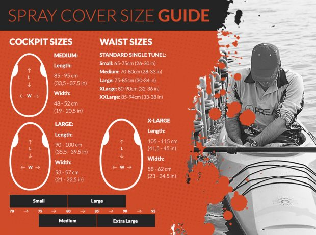 Kayak Spray Cover Size Guide